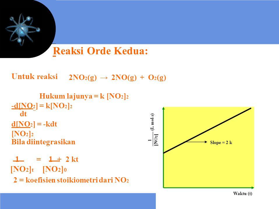 Reaksi Orde Kedua: Untuk reaksi [NO2]t [NO2]0 2NO2(g) → 2NO(g) + O2(g)